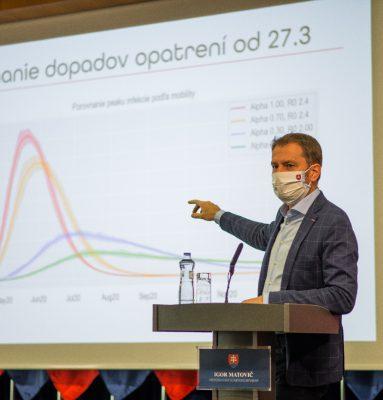 Opatrenia prijaté na Slovensku pre koronavírus sa javia ako účinné